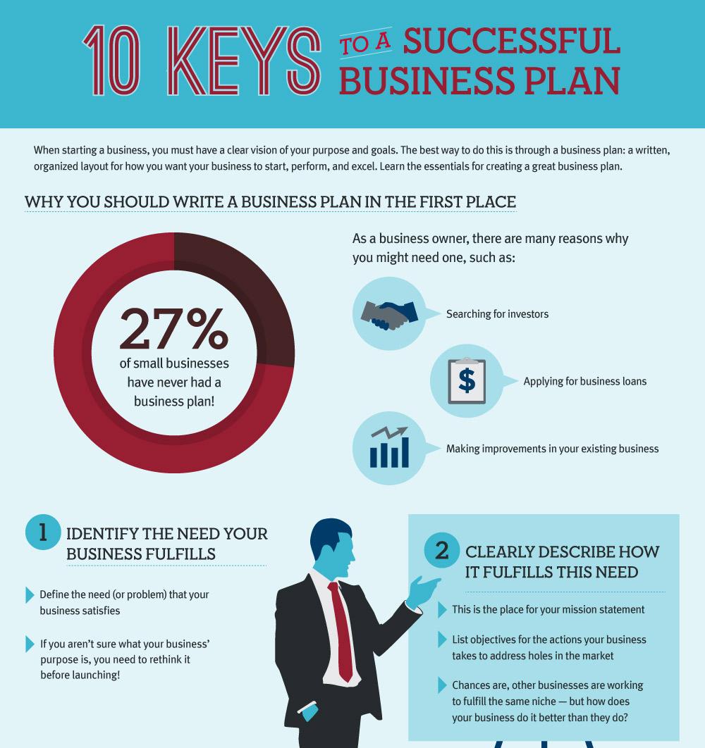BusinessPlanInfographicCr.jpg